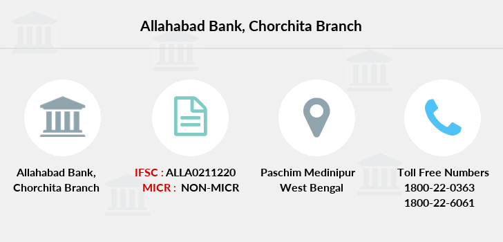 Allahabad-bank Chorchita branch