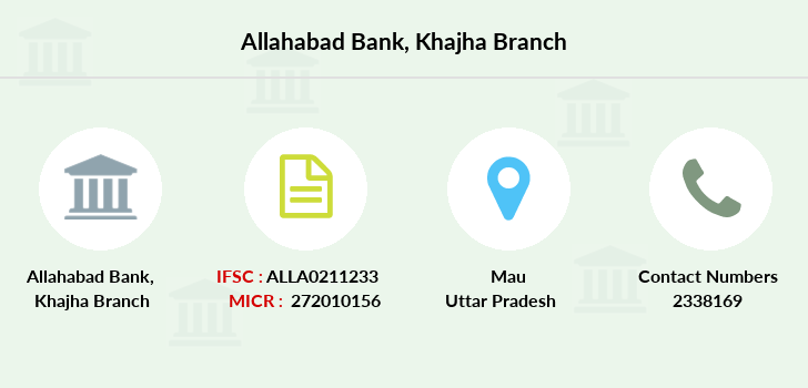 Allahabad-bank Khajha branch