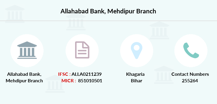 Allahabad-bank Mehdipur branch