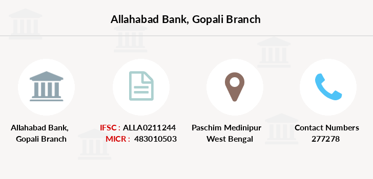 Allahabad-bank Gopali branch