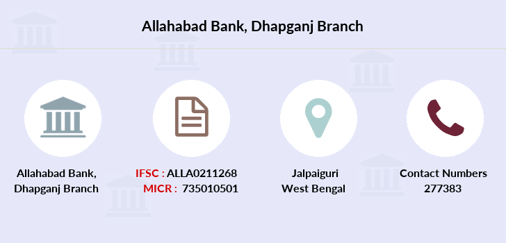 Allahabad-bank Dhapganj branch