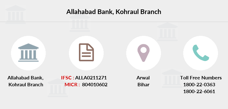 Allahabad-bank Kohraul branch