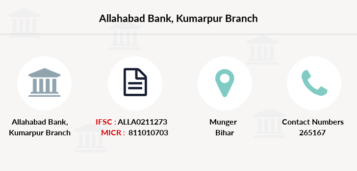 Allahabad-bank Kumarpur branch