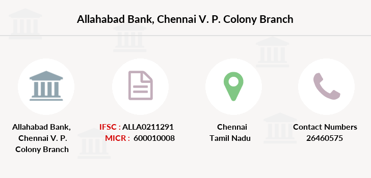 Allahabad-bank Chennai-v-p-colony branch