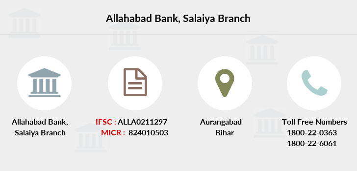 Allahabad-bank Salaiya branch