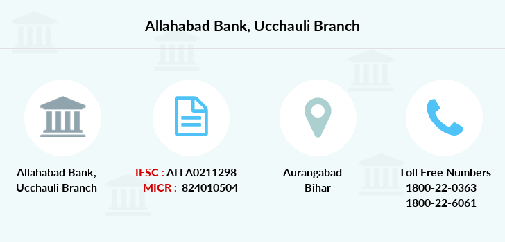 Allahabad-bank Ucchauli branch