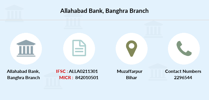 Allahabad-bank Banghra branch
