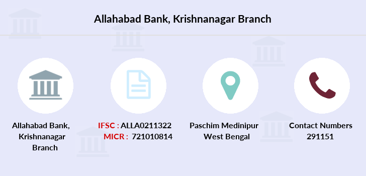 Allahabad-bank Krishnanagar branch