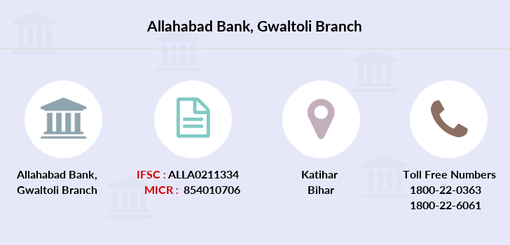 Allahabad-bank Gwaltoli branch