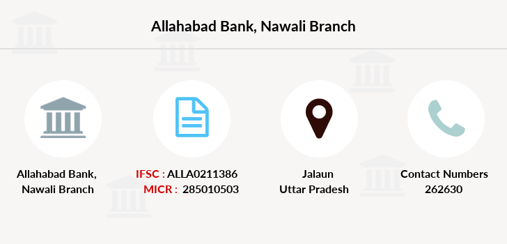 Allahabad-bank Nawali branch