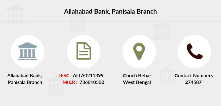 Allahabad-bank Panisala branch