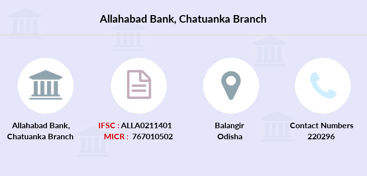Allahabad-bank Chatuanka branch