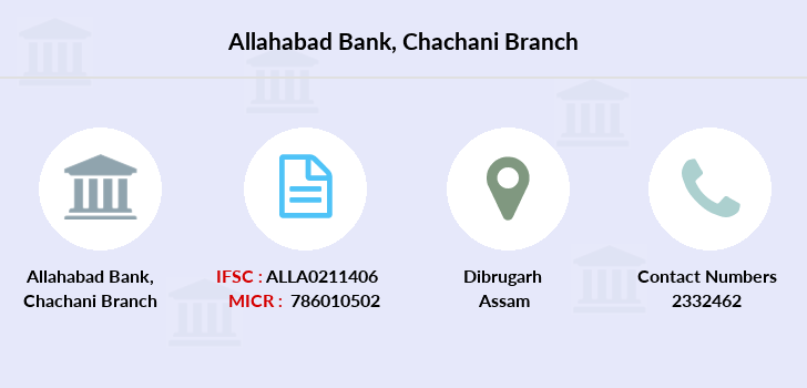 Allahabad-bank Chachani branch