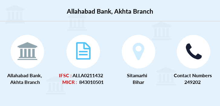 Allahabad-bank Akhta branch