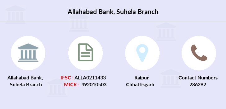 Allahabad-bank Suhela branch
