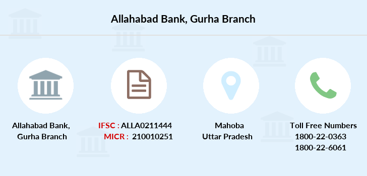 Allahabad-bank Gurha branch
