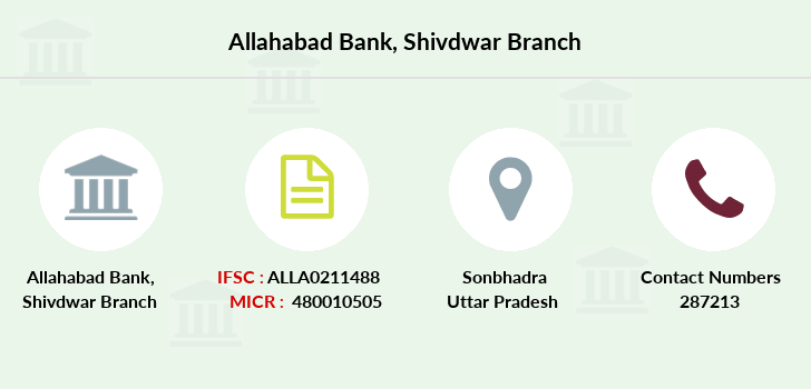 Allahabad-bank Shivdwar branch