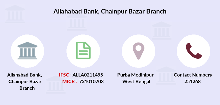 Allahabad-bank Chainpur-bazar branch