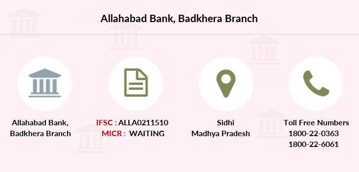 Allahabad-bank Badkhera branch