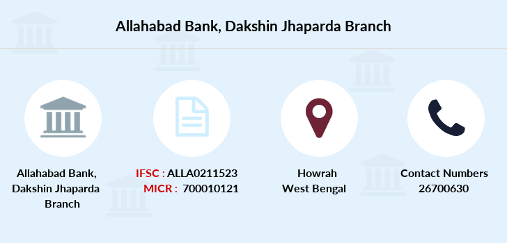 Allahabad-bank Dakshin-jhaparda branch