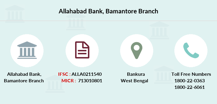 Allahabad-bank Bamantore branch