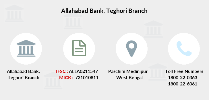 Allahabad-bank Teghori branch