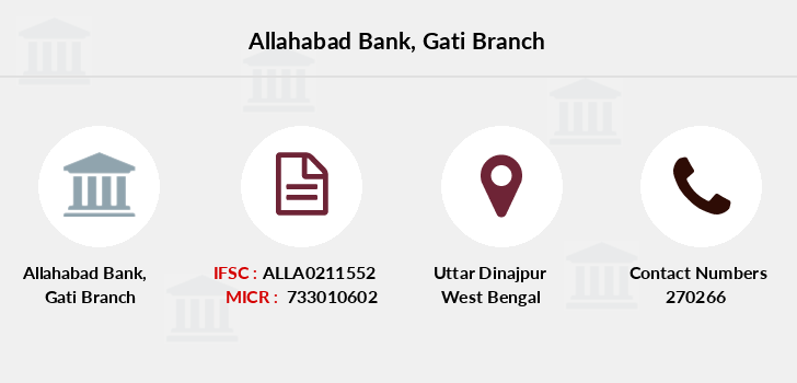 Allahabad-bank Gati branch