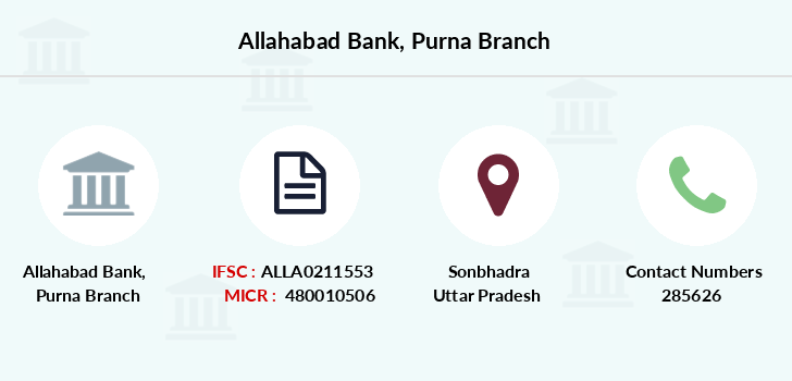 Allahabad-bank Purna branch