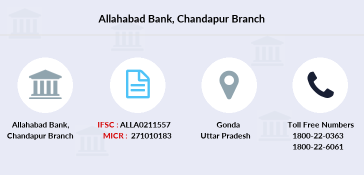 Allahabad-bank Chandapur branch
