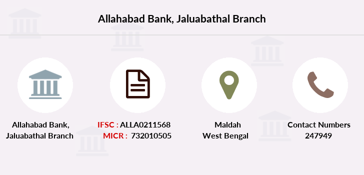 Allahabad-bank Jaluabathal branch