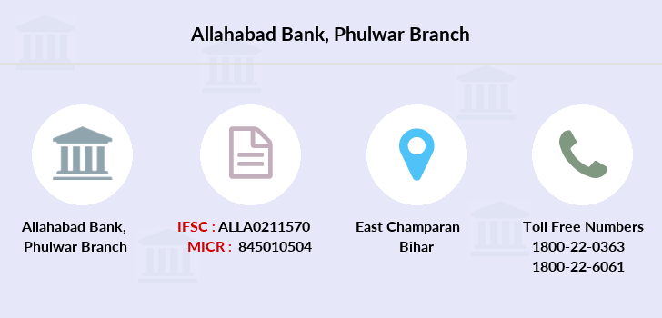 Allahabad-bank Phulwar branch