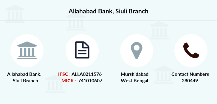 Allahabad-bank Siuli branch