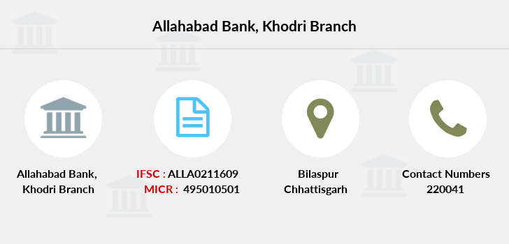 Allahabad-bank Khodri branch