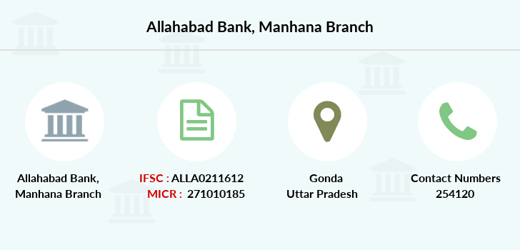 Allahabad-bank Manhana branch