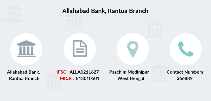 Allahabad-bank Rantua branch