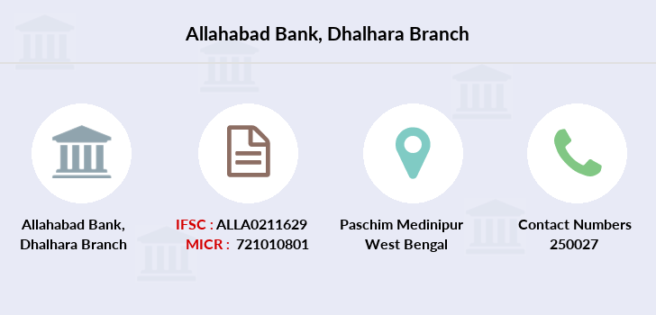 Allahabad-bank Dhalhara branch