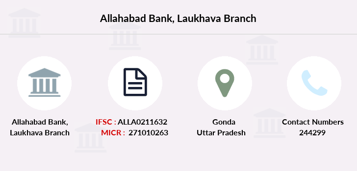 Allahabad-bank Laukhava branch
