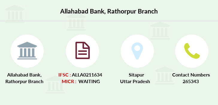 Allahabad-bank Rathorpur branch