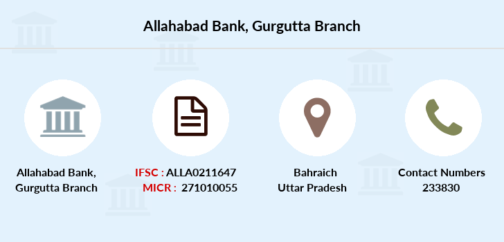 Allahabad-bank Gurgutta branch