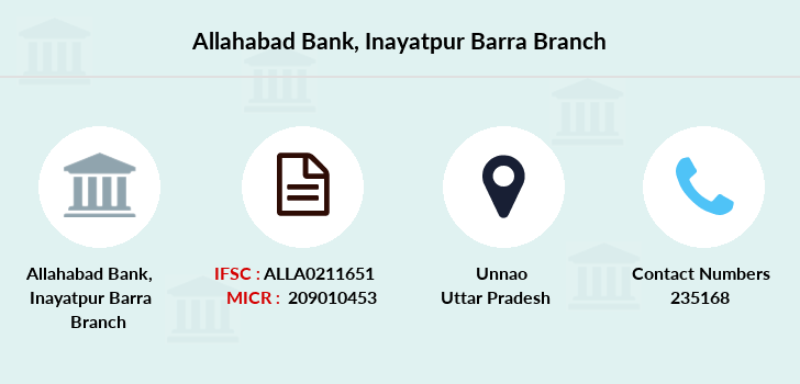 Allahabad-bank Inayatpur-barra branch