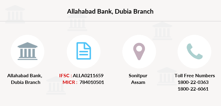Allahabad-bank Dubia branch