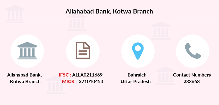 Allahabad-bank Kotwa branch