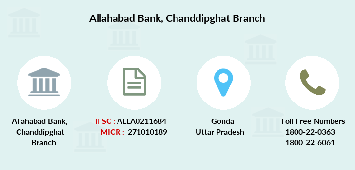 Allahabad-bank Chanddipghat branch