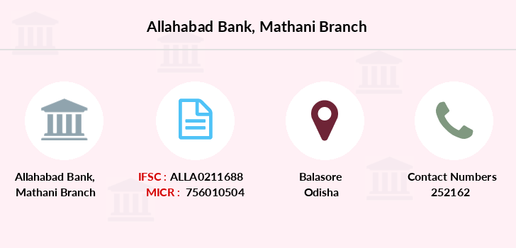 Allahabad-bank Mathani branch
