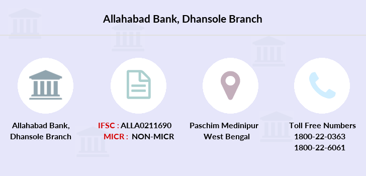 Allahabad-bank Dhansole branch