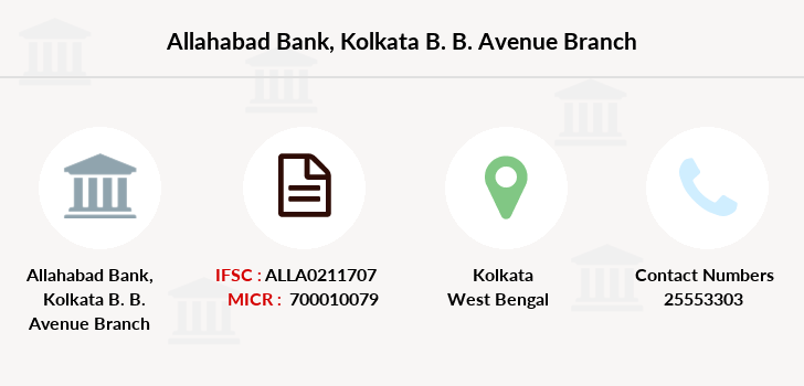 Allahabad-bank Kolkata-b-b-avenue branch