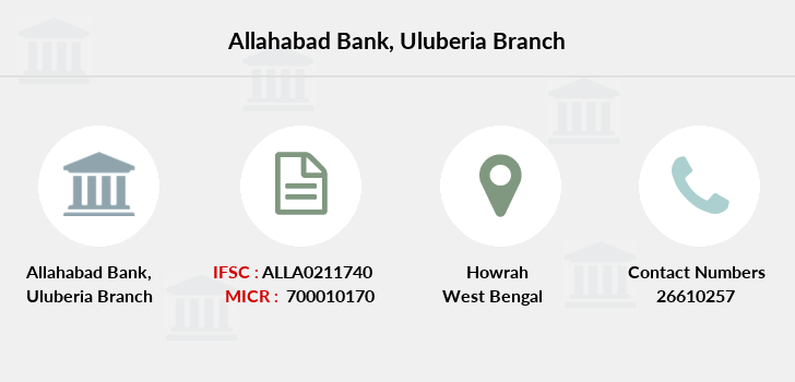 Allahabad-bank Uluberia branch