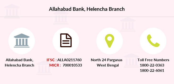 Allahabad-bank Helencha branch