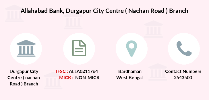 Allahabad-bank Durgapur-city-centre-nachan-road branch
