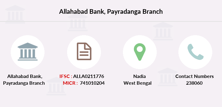 Allahabad-bank Payradanga branch